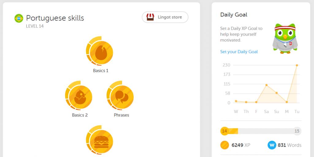 duolingo progress bar gamification